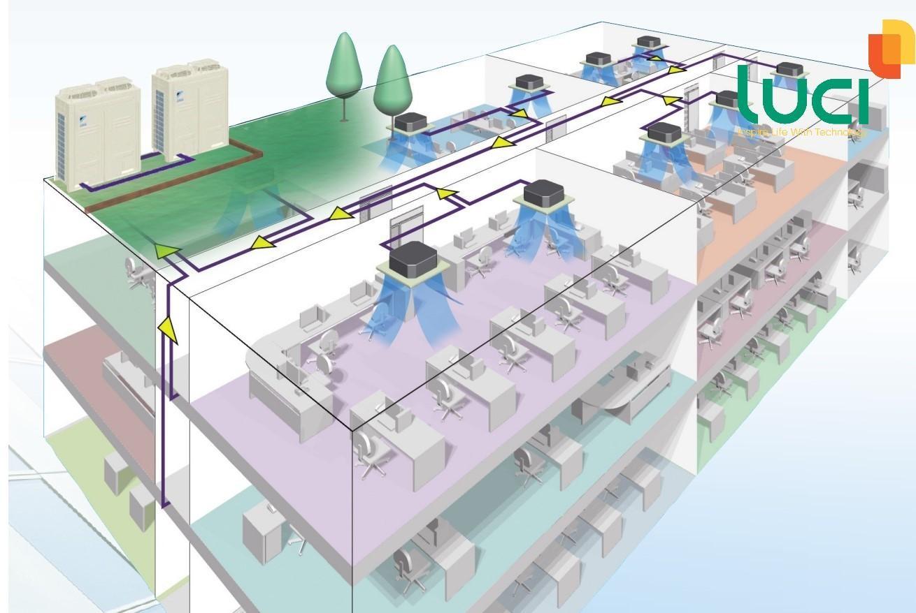 Nguyên lý hoạt động của hệ thống điều hòa trung tâm gồm nhiều giai đoạn