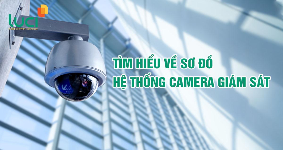 Tìm hiểu về sơ đồ hệ thống Camera giám sát