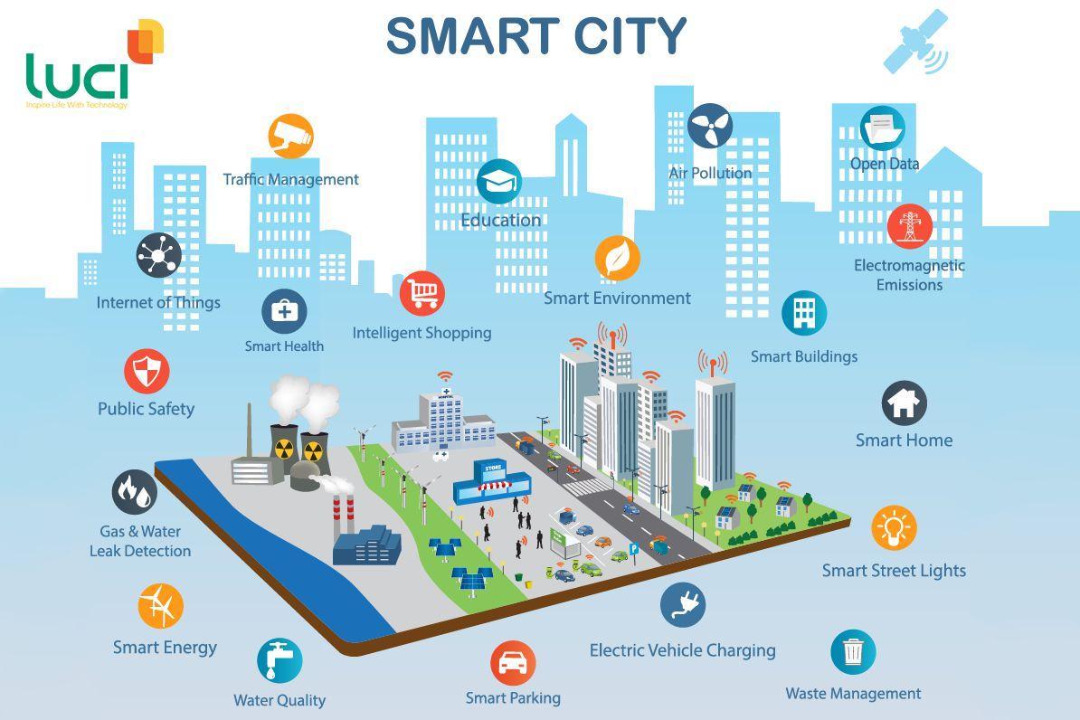 Đô thị thông minh là xu hướng phát triển tất yếu của thế giới